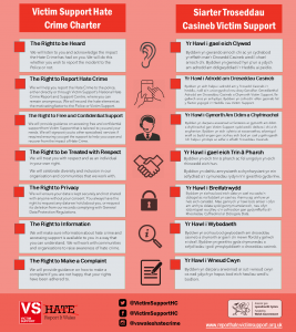 Victim Support Hate Crime Charter Updated Version